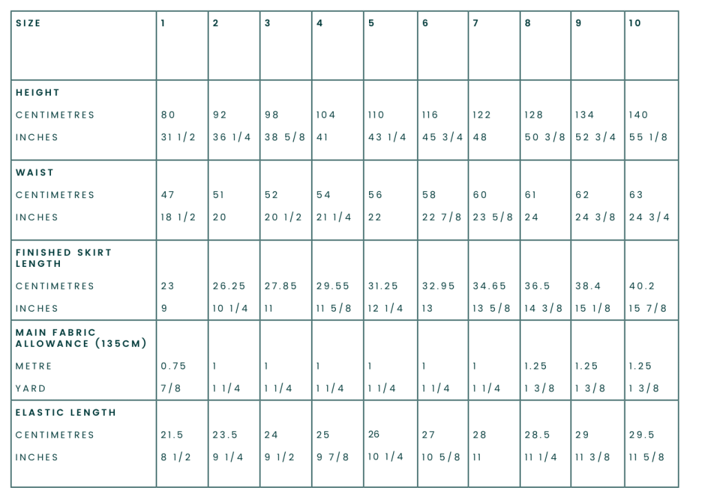 Childrens Manuka Measurement Chart
